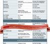 Calendário - Circuito 7 - 2014